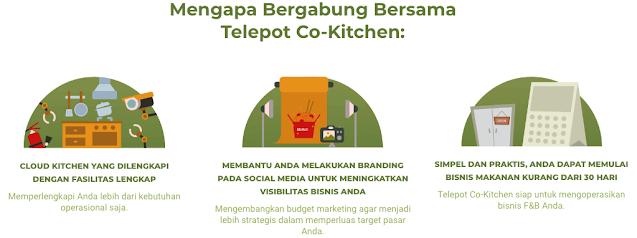 Cloud Kitchen Indonesia
