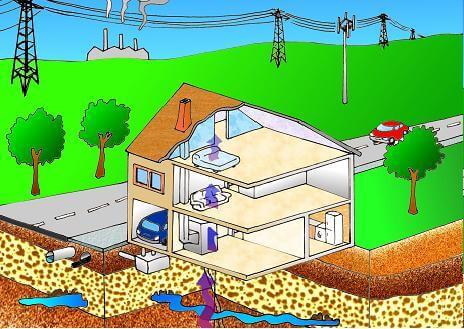 Las Geopatias en tu hogar