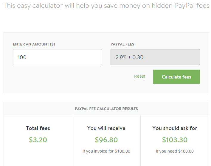 Example Sending U 100 Via Paypal The Fee Would Be 3 Compared To Western Union Which Is 15 Something Think About