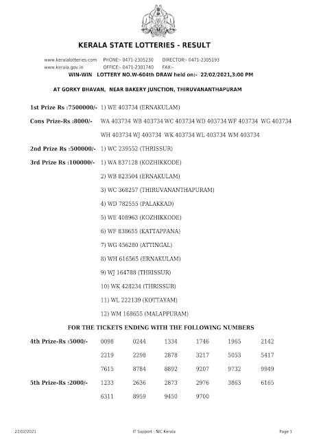 Kerala Lottery Result Win Win W-604 dated 22.02.2021 part-1