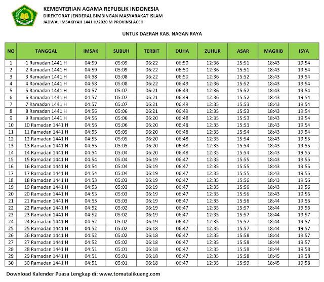 jadwal imsakiyah ramadhan buka puasa kabupaten Nagan Raya 2020 m 1441 h tomatalikuang.com