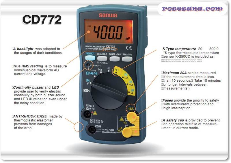 2R Hardware & Electronics: Sanwa CD772 Digital multimeter