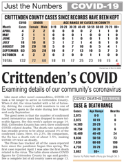The Crittenden Press Community Christmas 2020 The Press Online: Doctor retirement; COVID analysis in news this week