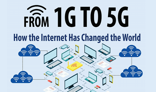 How the Internet Has Changed the World