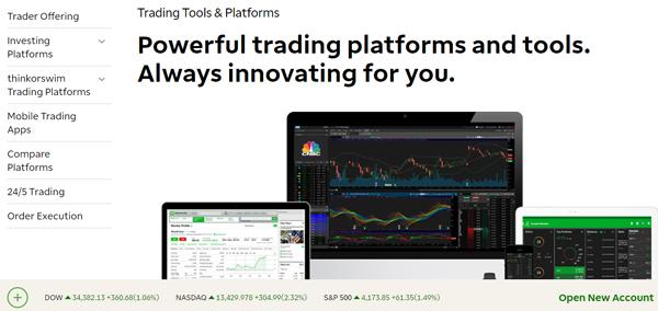 Aplikasi Trading Forex Terbaik