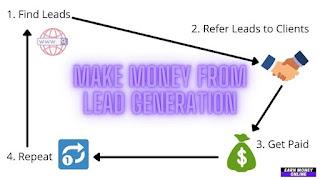 Earn Money From Lead Generation