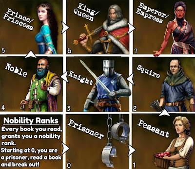 Medieval-A-Thon rank
