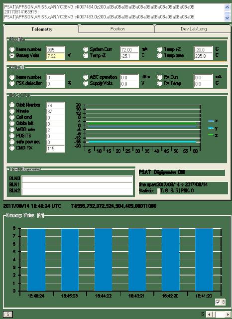 PSAT  - Voltage Telemetry
