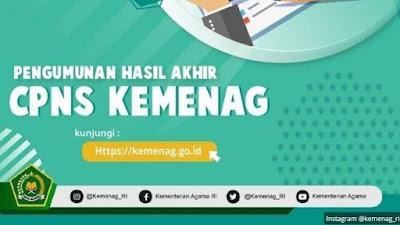 Jadwal Pelaksanaan dan Lokasi Ujian CAT SKD Kementerian Agama Tahun Anggaran 2020