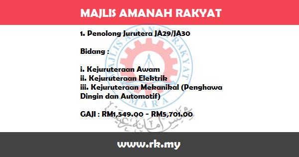 Jawatan Kosong di Majlis Amanah Rakyat (MARA)