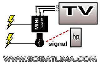 menyambungkan hp ke tv,menyambungkan hp ke tv tabung menyambungkan hp ke tv dengan usb,menyambungkan hp ke tv lg,menyambungkan hp ke tv xiaomi,menyambungkan hp ke tv lcd,menyambungkan hp ke tv tanpa hdmi,menyambungkan hp android ke tv tabung tanpa kabel,menyambungkan hp ke tv polytron,cara menghubungkan hp ke tv tabung dengan kabel rca,cara menghubungkan hp android ke tv tabung dengan kabel rca,alat penghubung hp ke tv tabung,cara menghubungkan hp ke tv led,alat penyambung hp ke tv tabung,cara menyambungkan hp ke tv polytron,cara menghubungkan hp ke tv dengan kabel data,alat hp ke tv tabung