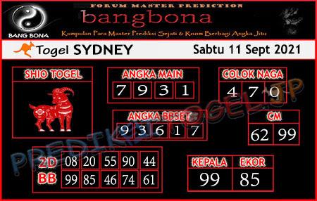 Prediksi Bangbona Sydney Sabtu 11 September 2021
