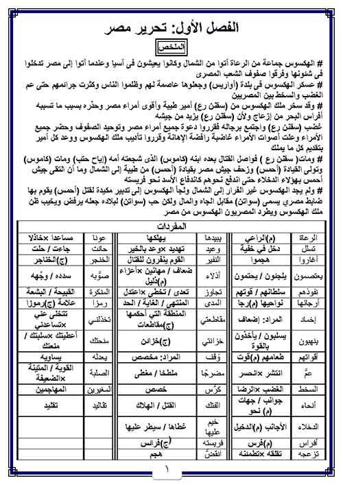 مذكرة قصة كفاح شعب مصر للصف الثاني الاعدادي الترم الاول 2020