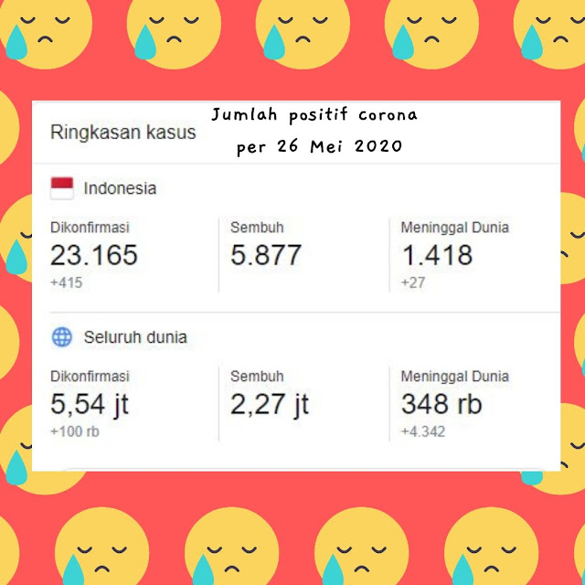 pasien corona indonesia terbaru