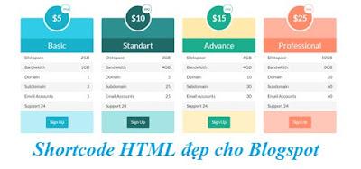 Shortcode HTML đẹp dành cho thiết kế nội dung