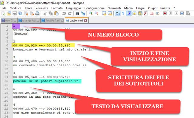 struttura dei file di sottotitoli