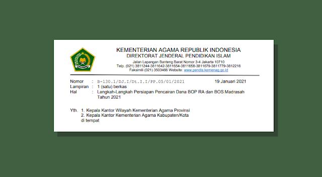Langkah-Langkah Persiapan Pencairan Dana BOP RA dan BOS Madrasah Tahun 2021