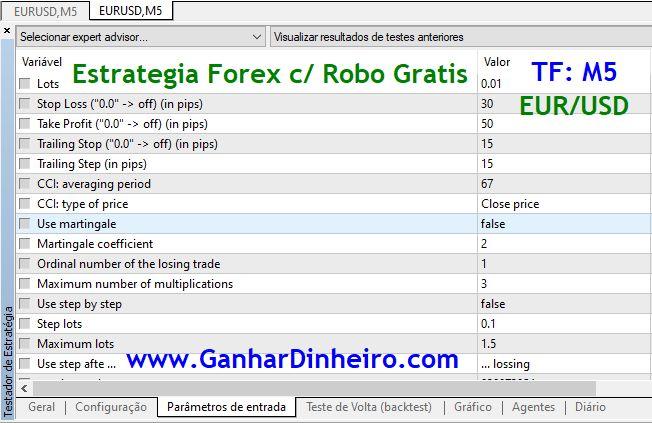 Estratégia Forex Grátis Automática para operar com robô gratuito