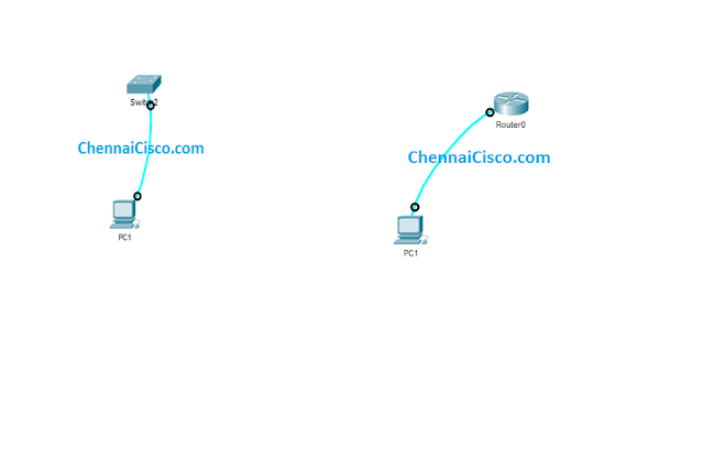 Set Username Password Restriction For Router Switch Console in Packet Tracer