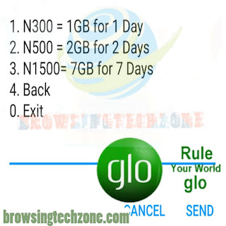 How To Activate Glo 1GB For N300, 2GB For N500 And 7GB For N1,500