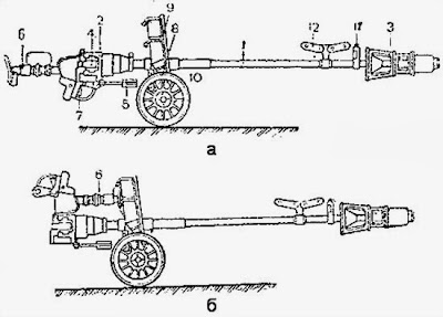 Tank Archives: Experimental Soviet Anti-Tank Weapons