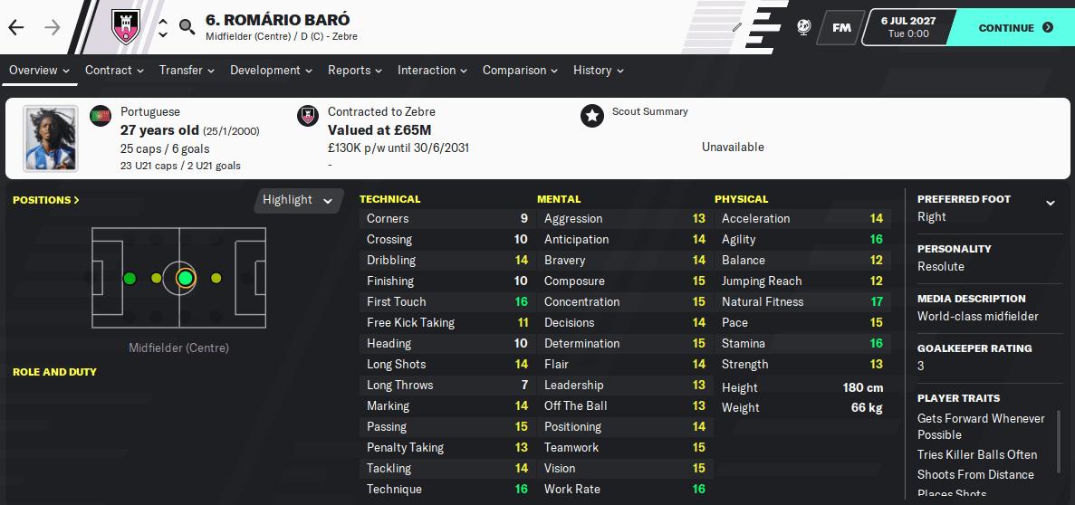 Romario Baro: Attributes in 2027 season