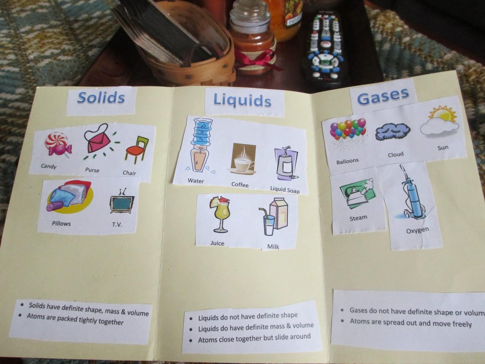 Mrs Hall S Classroom Blog States Of Matter Brochure