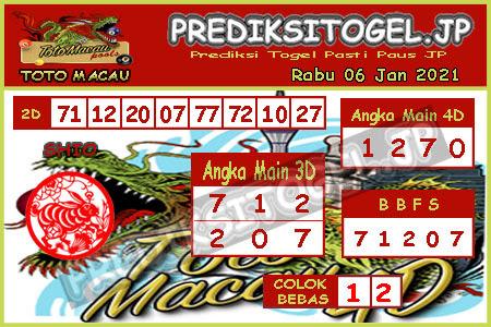 Prediksi Togel Toto Macau JP Rabu 06 Januari 2021