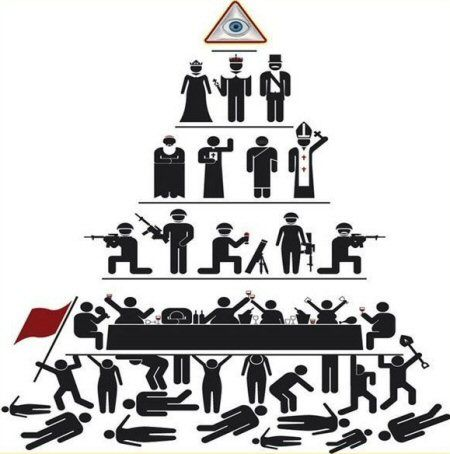 Characteristics of Social Stratification ~ Journalism and