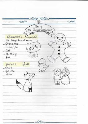 مذكرة اللغة الانجليزية للصف الثانى الابتدائى الترم الاول 2020 للاستاذة هناء هارون