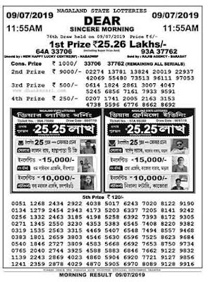 today result, todays lottery result, dhankesari, lottery sambad, online lottery result, today result 11am 4pm 8pm, nagaland lottery result