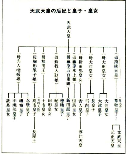 「天武天皇」の画像検索結果