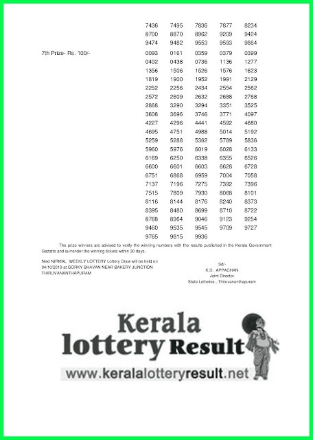 Kerala Lottery Result 27-09-2019 Nirmal NR-140 Lottery Results