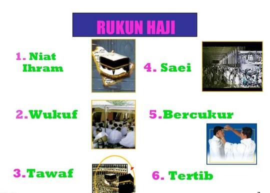 Rukun, Wajib, dan Sunnat Haji