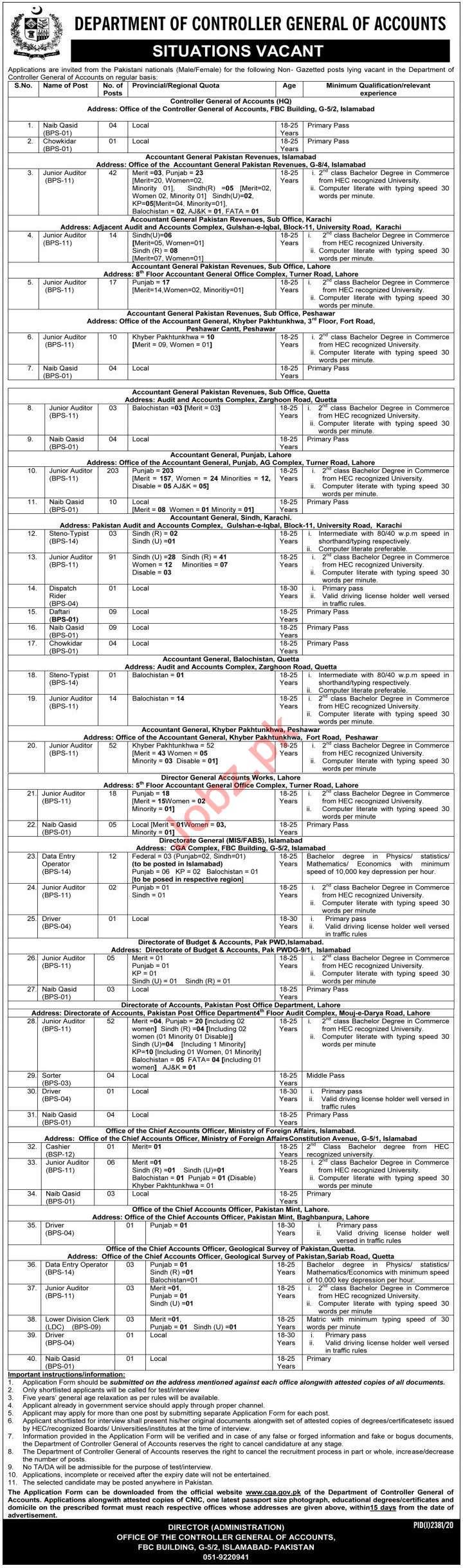 Controller General of Accounts CGA November 2020 Latest Jobs in Pakistan 2020