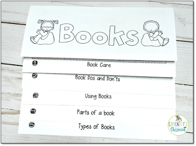 Kids love learning about books with this simple flap book.