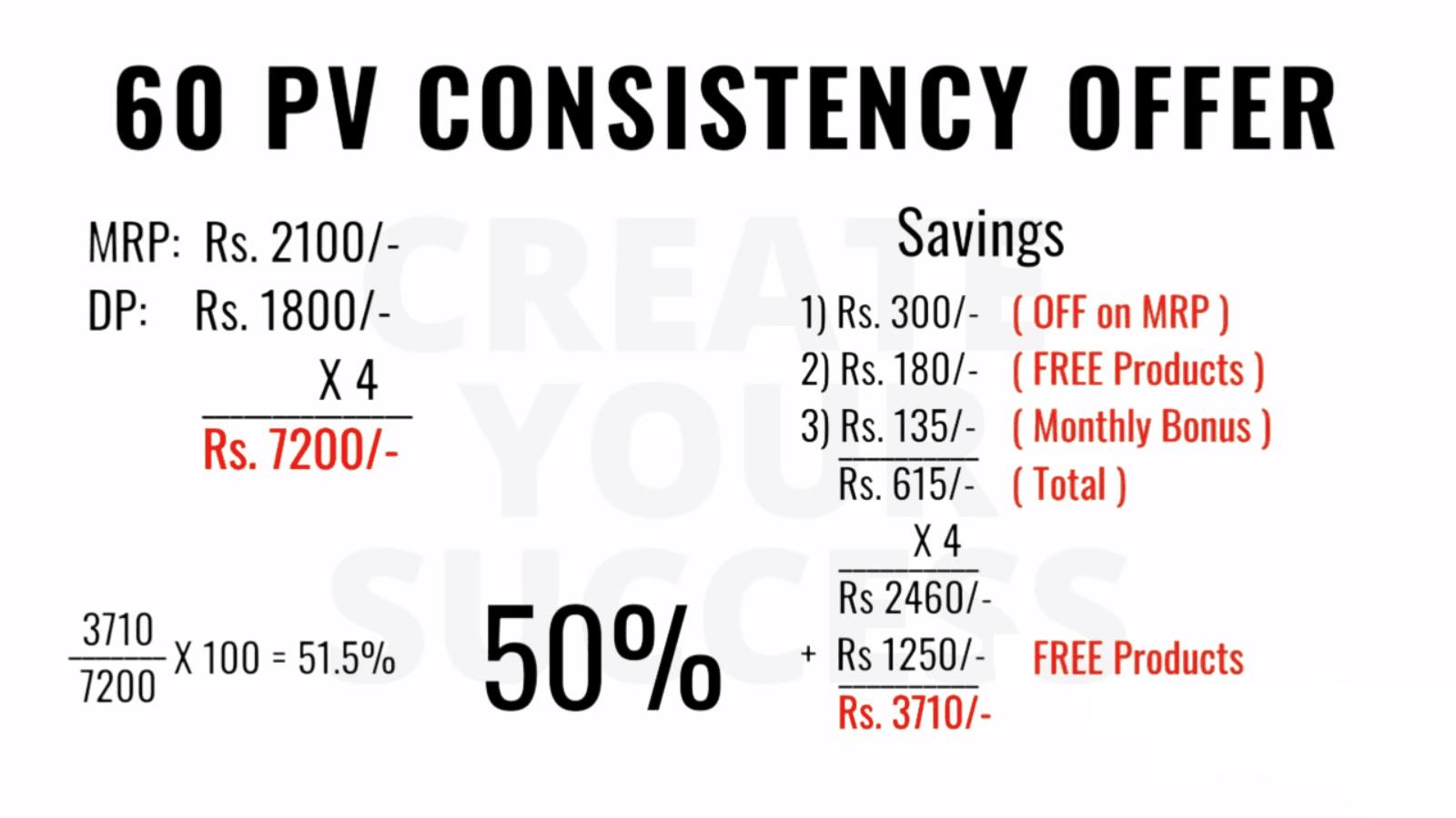 Vestige 60PV Consistency Scheme