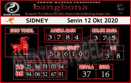 Prediksi Bangbona Sydney Senin 12 Oktober 2020