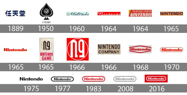 Evolution of Nintendo's logo
