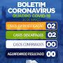 Prefeitura de Jaguarari divulga novo boletim epidemiológico sobre o coronavírus