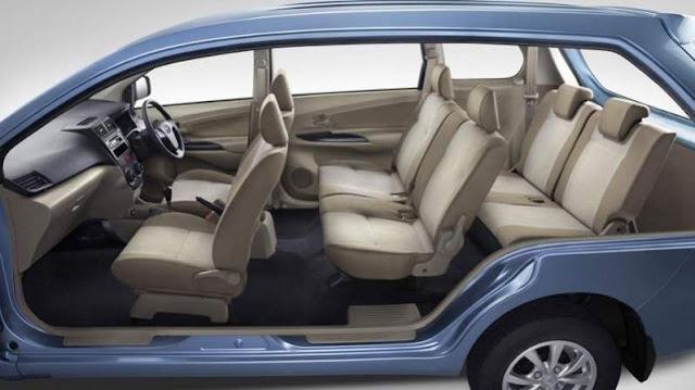 Tips Cermat dalam Memilih Mobil Terbaik Untuk Keluarga