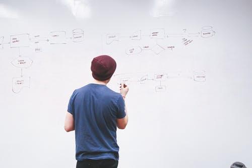 ما هو المشروع في إدارة المشاريع؟
