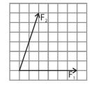 contoh soal vektor
