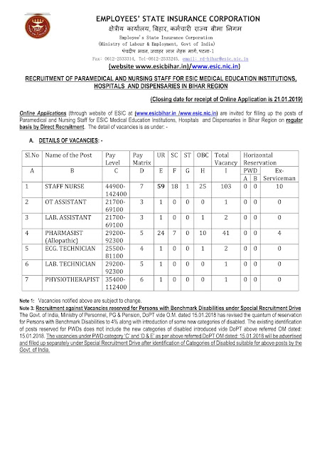 ESIC HOSPITAL-STAFF NURSE VACANCY-RECRUITMENT OF PARAMEDICAL AND