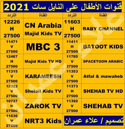 ترددات قنوات الأطفال على النايل سات 2021
