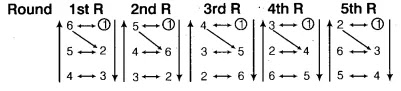 Cyclic-method-example-1
