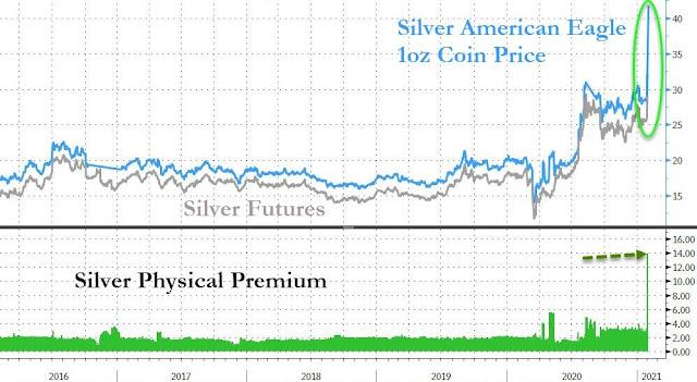 perché il mercato bitcoin è schiantato)