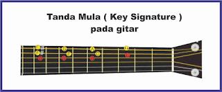 contoh tanda mula key signature gitar