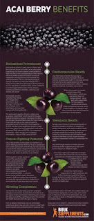 GREAT BENEFITS OF THE ACAI BERRY