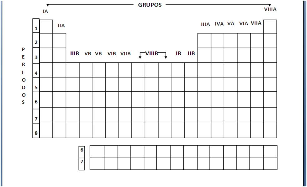 tabla periodica de los elementos quimicos para completar choice tabla periodica de los elementos quimicos para - Rellenar Tabla Periodica Con Valencias